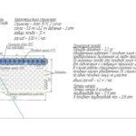Комплект быстроразборной ирригационной системы на 3,2 Га
